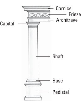 Greek Architecture: Doric, Ionic, or Corinthian? - For Dummies