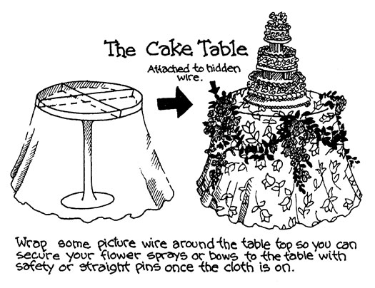 Figure 1Make sure your cake table is steady and in proportion to the cake