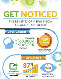 Get Noticed. The Benefits of Visual Media Infographic