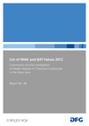 List of MAK and BAT Values 2012: Maximum Concentrations and biological Tolerance Values at the Workplace (352733470X) cover image