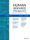 Human Resource Management (HRM) cover image