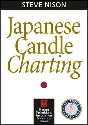 Japanese candlesticks steve nison