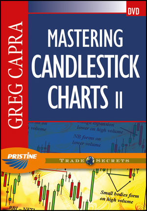 Mastering Candlestick Charts II
