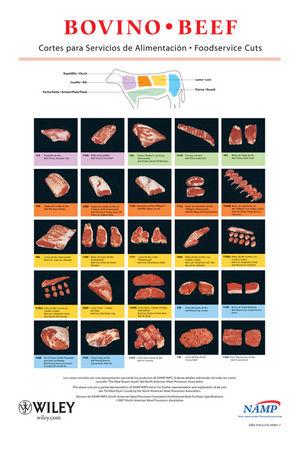 North American Meat Processors Spanish Beef Foodservice Poster / Póster de Servicios de Alimentación de Carne de Res en Español para la Asociación Norteamericana de Procesadores de Carne