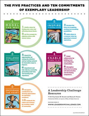 The Leadership Challenge, 4th Edition, Poster