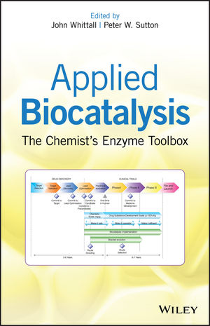 Applied Biocatalysis: The Chemist's Enzyme Toolbox