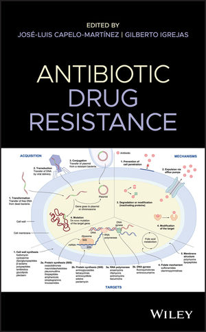 Antibiotic Drug Resistance