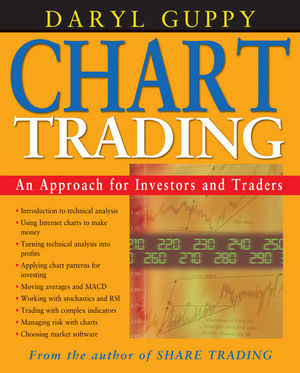 Chart Trading: An Approach for Investors and Traders