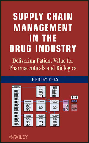 Supply Chain Management in the Drug Industry: Delivering Patient Value for Pharmaceuticals and Biologics (0470922842) cover image