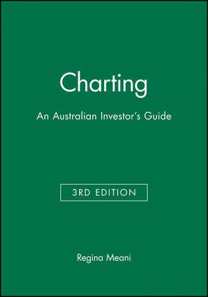 Charting: An Australian Investor