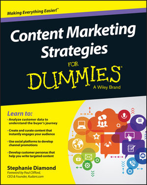 Content Marketing Strategies For Dummies Mind Maps