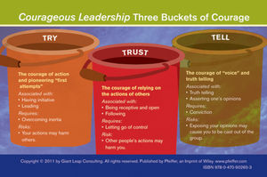 The Courageous Leader Card