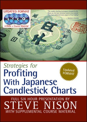 Japanese candlesticks program