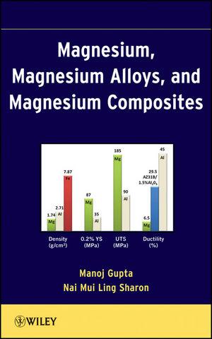 Magnesium, Magnesium Alloys, and Magnesium Composites