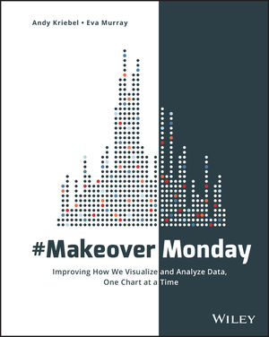 #MakeoverMonday: Improving How We Visualize and Analyze Data, One Chart at a Time