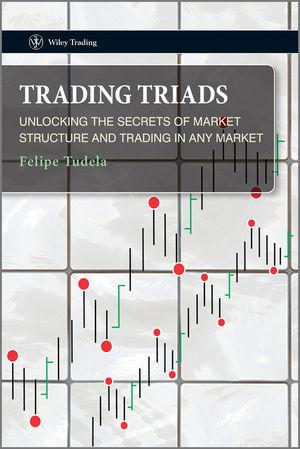 Triad trading indicators
