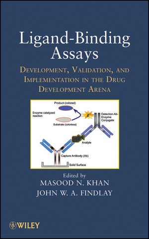 Ligand-Binding Assays: Development, Validation, and Implementation in the Drug Development Arena (0470541490) cover image