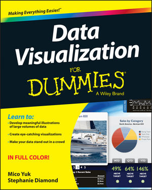 Data Visualization For Dummies (1118502892) cover image
