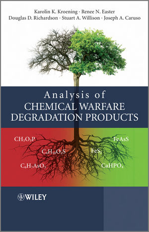 Analysis of Chemical Warfare Degradation Products (1119993695) cover image