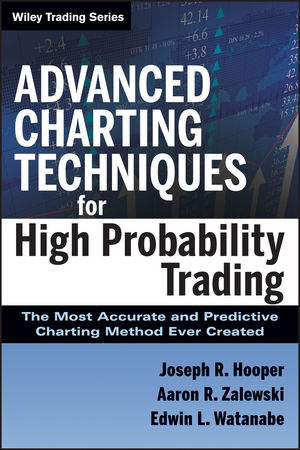 Advanced Charting Techniques for High Probability Trading: The Most Accurate And Predictive Charting Method Ever Created