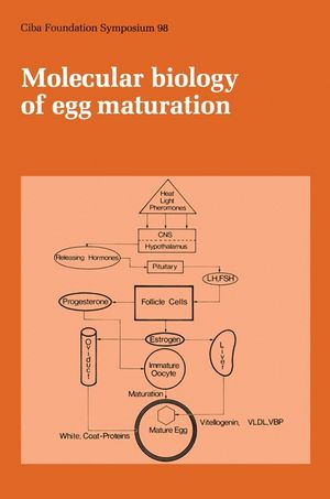 Molecular Biology of Egg Maturation