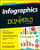 Infographics For Dummies (1118792386) cover image