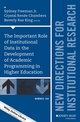 The Important Role of Institutional Data in the Development of Academic Programming in Higher Education: New Directions for Institutional Research, Number 168 (1119299713) cover image