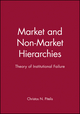 Market Dynamics and Entry (0631155546) cover image