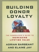 Building Donor Loyalty: The Fundraiser's Guide to Increasing Lifetime Value (078796834X) cover image