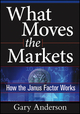 What Moves the Markets: How the Janus Factor Works (159280408X) cover image