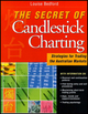 The Secret of Candlestick Charting: Strategies for Tading the Australian Markets (187662728X) cover image