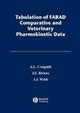 Tabulation of FARAD Comparative and Veterinary Pharmacokinetic Data